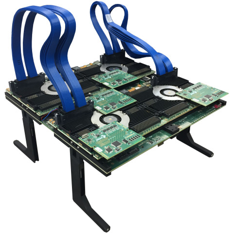 PRO DESIGN Launches Intel® Arria® 10-Based Product Family of FPGA-Based Prototyping Systems (Photo:  ...