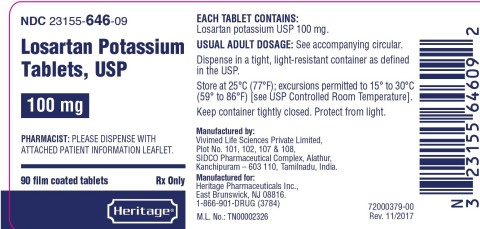 100mg 90s label for Heritage (Graphic: Business Wire)