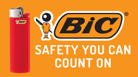 Source: BIC Lighter Safety Report 2019