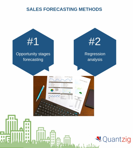 Sales Forecasting Methods (Graphic: Business Wire)