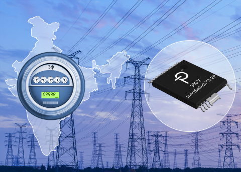 Power Integrations Unveils Complete Range of Switcher ICs with Integrated 900 V MOSFETs (Graphic: Bu ...