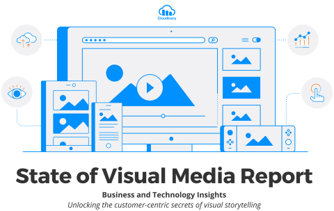 Cloudinary's 2019 State of Visual Media Report (Graphic: Business Wire)