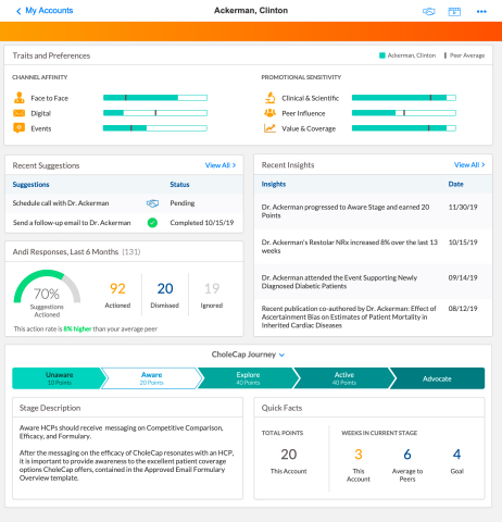 Veeva Andi used with the new Customer Journeys capability in Veeva CRM helps companies drive the best action at the right customer stage. (Graphic: Business Wire)