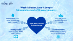Wash It Better, Love It Longer Infographic (Photo: Business Wire)