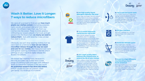 7 Ways To Reduce Microfibers Guide (Photo: Business Wire)
