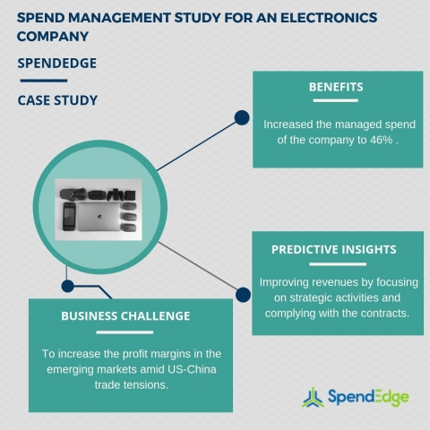 Spend management study for an electronics company (Graphic: Business Wire)