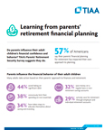 Do parents influence their adult children's financial confidence and behavior? TIAA's Parents' Retirement Security Survey suggests they do.