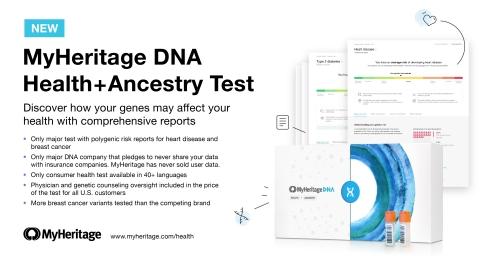 MyHeritage breidt uit naar gezondheid; introduceert nieuwe DNA test met krachtige en gepersonaliseerde gezondheidsinzichten voor consumenten (Graphic: Business Wire)
