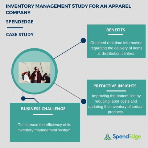 Inventory management study for an apparel company. (Graphic: Business Wire)