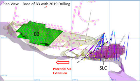 Figure 3: SLC Zone delineation drilling and potential extension to the B3 Zone (Graphic: Business Wire)