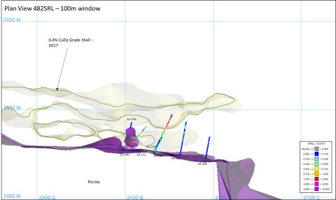 Figure 6: Plan View 4825RL (mine grid coordinates and elevation) with SLC Zone drill hole traces and copper (%) intercepts (Graphic: Business Wire)