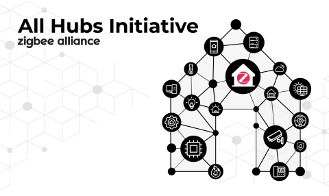 The All Hubs Initiative strengthens interoperability and shows how global industry leaders and innovators come together to solve industry-wide challenges. (Graphic: Business Wire)