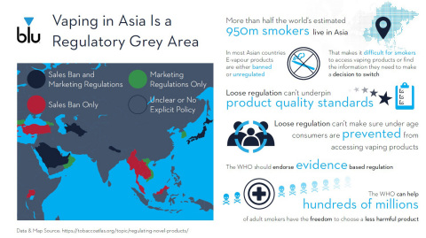 Vaping regulation in Asia lacks clarity (Graphic: Business Wire)