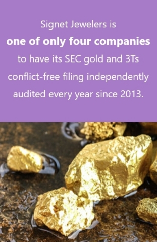 Signet Jewelers filed its sixth consecutive Form SD and Conflict Minerals Report with the U.S. Secur ...