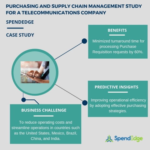 Purchasing and supply chain management study for a telecommunications company. (Graphic: Business Wire)