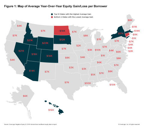 Figure 1: Map of Average Year-Over-Year Equity Change Per Borrower; CoreLogic Q1 2019 (Graphic: Business Wire)