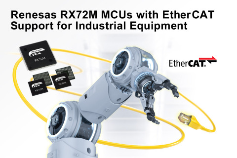 Renesas RX72M MCUs with EtherCAT support for industrial equipment (Photo: Business Wire)