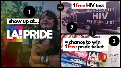 This year, AHF is offering FREE (1 minute) HIV testing at the 2019 LA Pride parade in West Hollywood. Pride-goers who get tested for HIV at one of our mobile vans will get a chance to win a FREE daily ticket to the Pride festival ($30 value) or FREE VIP access to evening events ($120 value)! (Graphic: Business Wire)