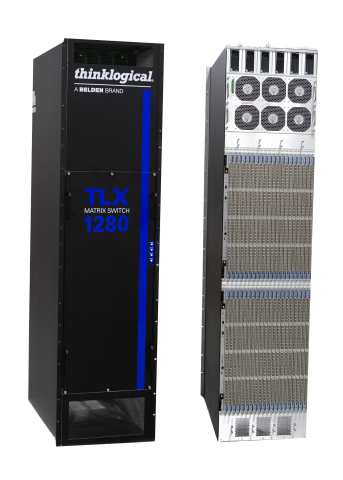 TLX1280, the industry's largest and highest capacity matrix switch (Photo: Business Wire)