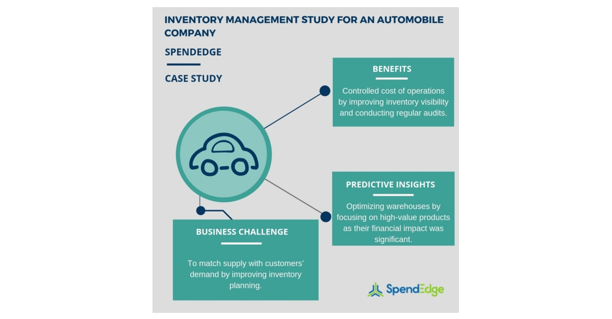 Minimizing Cost of Operations for an Automobile Company by Improving
