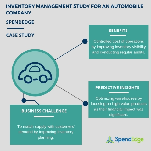 Inventory management study for an automobile company. (Graphic: Business Wire)
