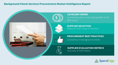 Global Background Check Services Category - Procurement Market Intelligence Report. (Graphic: Business Wire)