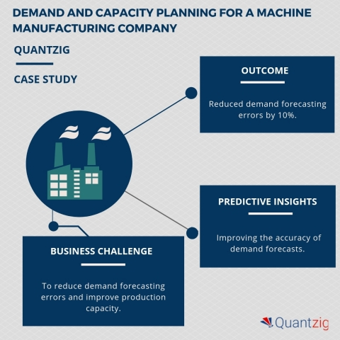 DEMAND AND CAPACITY PLANNING FOR A MACHINE MANUFACTURING COMPANY (Graphic: Business Wire)