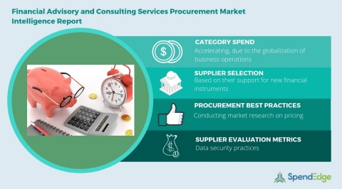 Global Financial Advisory and Consulting Services Category - Procurement Market Intelligence Report. (Graphic: Business Wire)