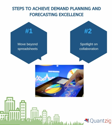 Steps to Achieve Demand Planning and Forecasting Excellence (Graphic: Business Wire)