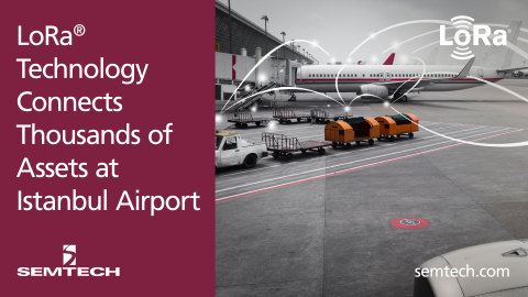 Semtech's LoRa® Technology Connects Thousands of Assets at