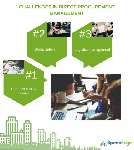 Challenges in Direct Procurement Management (Graphic: Business Wire)