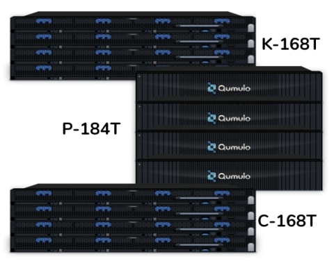 Figure 1: Qumulo's new all-flash and hybrid storage platforms (Photo: Business Wire)