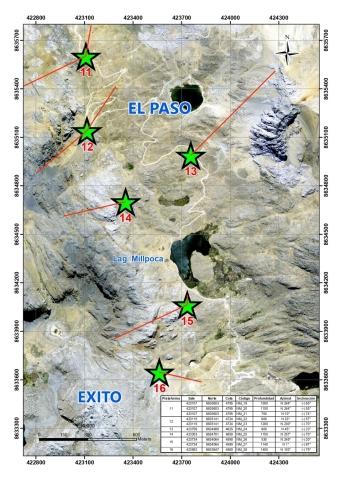 El Paso – Exito Targets (Photo: Business Wire)