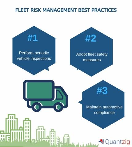FLEET RISK MANAGEMENT BEST PRACTICES (Graphic: Business Wire)