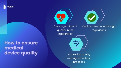 How to ensure medical device quality. (Graphic: Business Wire)