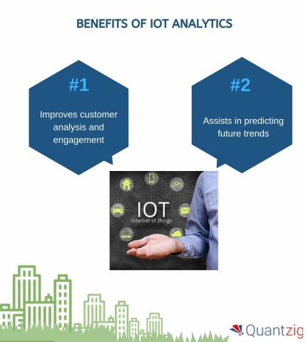 Benefits of IoT Analytics (Graphic: Business Wire)