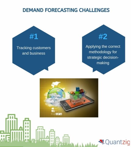 Demand Forecasting Challenges (Graphic: Business Wire)