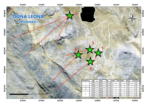 Don Leona Targets (Photo: Business Wire)