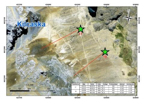 Kilcaska Targets (Photo: Business Wire)