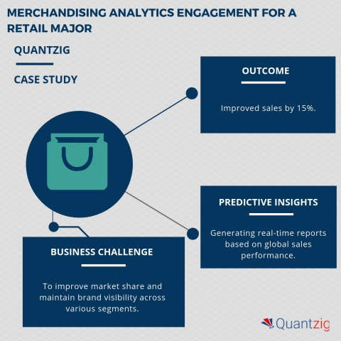 Merchandising Analytics Engagement for a Retail Major (Graphic: Business Wire)