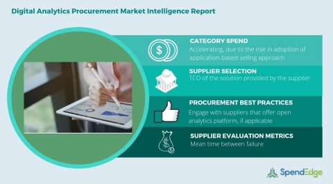Global Digital Analytics Category - Procurement Market Intelligence Report. (Graphic: SpendEdge)