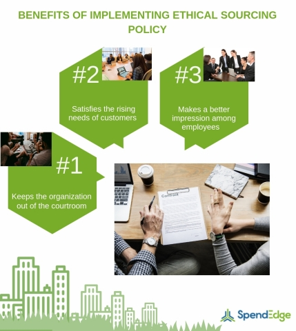Benefits of Implementing Ethical Sourcing Policy. (Graphic: Business Wire)