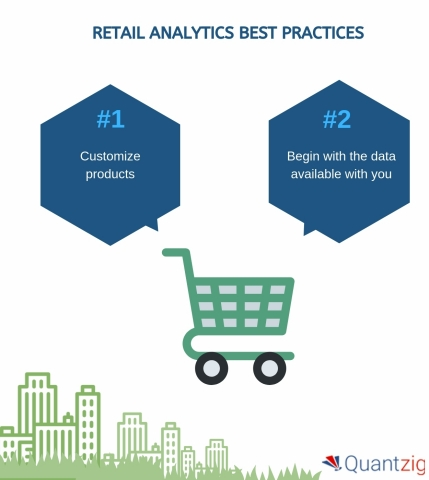 Retail Analytics Best Practices (Graphic: Business Wire)