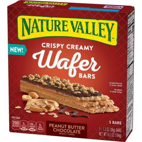 Nature ValleyTM Wafer Bars are made with light and crispy whole grain, layers of creamy peanut butter and topped with crunchy granola. Available in Peanut Butter and Peanut Butter Chocolate varieties. (Photo: General Mills)
