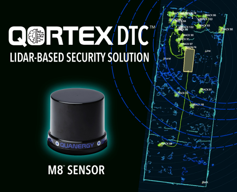QORTEXDTC(TM), LiDAR-Based Security Solution (Graphic: Business Wire)