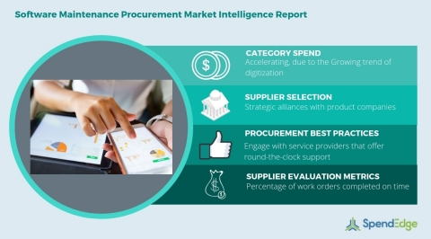 Global Software Maintenance Category - Procurement Market Intelligence Report. (Graphic: Business Wire)