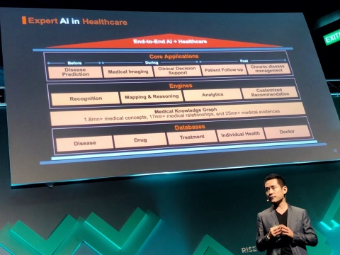 Ping An Technology Speaks at RISE 2019: AI is Changing Every Industry