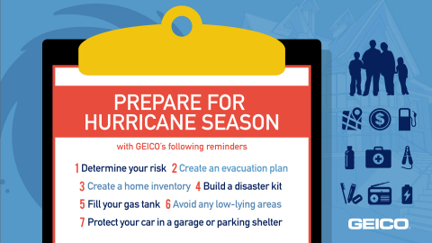 GEICO Hurricane Preparation Tips (Graphic: Business Wire)