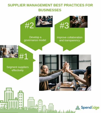 Supplier Management Best Practices for Businesses. (Graphic: Business Wire)