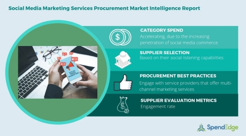 Global Social Media Marketing Services Category - Procurement Market Intelligence Report. (Graphic: Business Wire)